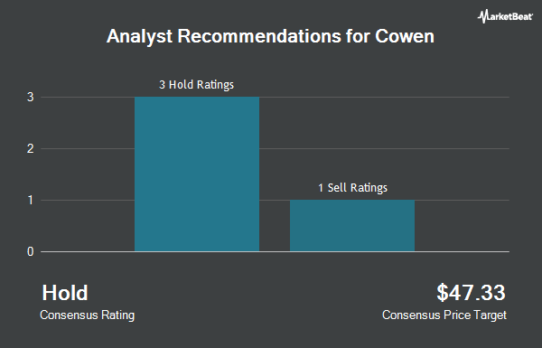 Analyst Recommendations for Cowen (NASDAQ:COWN)