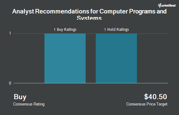 Analyst Recommendations for Computer Programs and Systems (NASDAQ:CPSI)