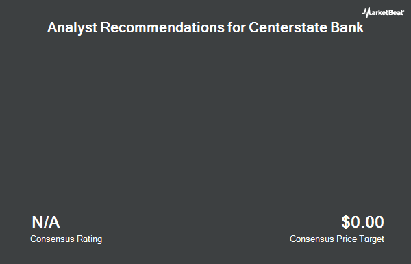 Analyst Recommendations for Centerstate Bank (NASDAQ:CSFL)