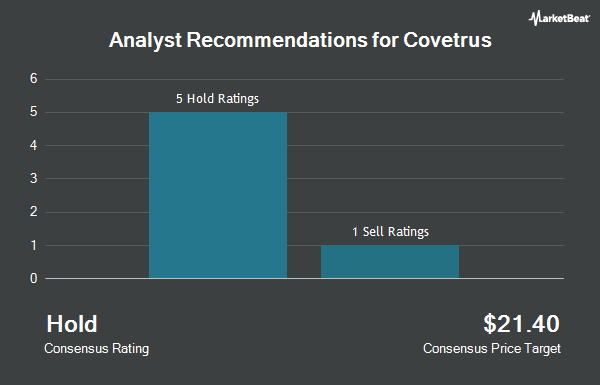 Analyst Recommendations for Covetrus (NASDAQ:CVET)