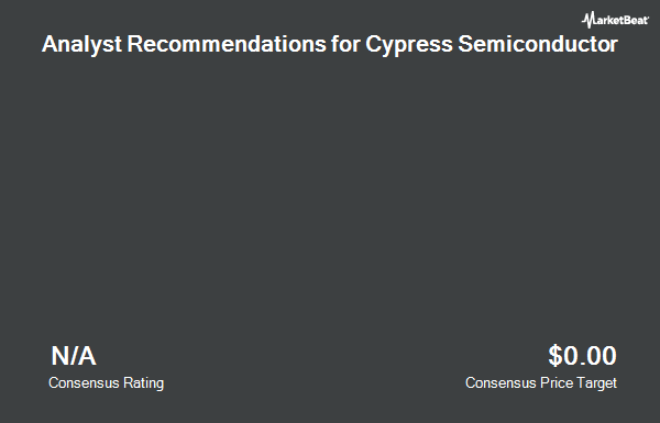Analyst Recommendations for Cypress Semiconductor (NASDAQ:CY)