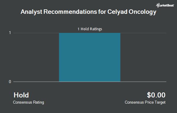 Analyst Recommendations for CELYAD SA/ADR (NASDAQ:CYAD)