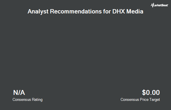 Analyst Recommendations for DHX Media (NASDAQ:DHXM)
