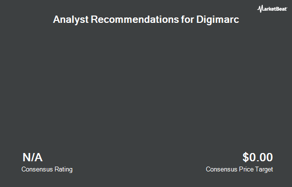 Analyst Recommendations for Digimarc (NASDAQ:DMRC)