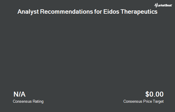 Analyst Recommendations for Eidos Therapeutics (NASDAQ:EIDX)