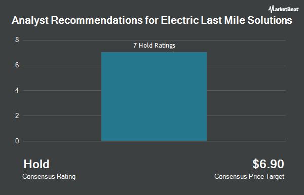 Analyst Recommendations for Electric Last Mile Solutions (NASDAQ:ELMS)