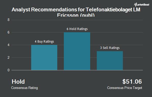 Analyst Recommendations for Telefonaktiebolaget LM Ericsson (NASDAQ:ERIC)