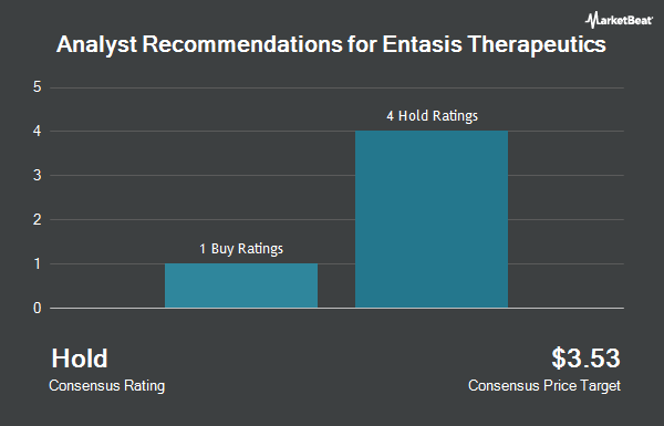 Analyst Recommendations for Entasis Therapeutics (NASDAQ:ETTX)