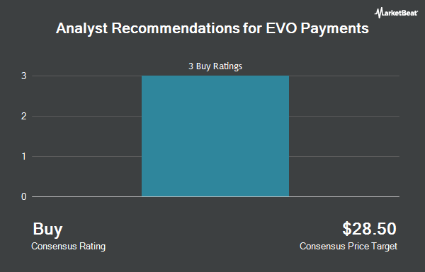 Analyst Recommendations for EVO Payments (NASDAQ:EVOP)