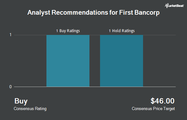Analyst Recommendations for First Bancorp (NASDAQ:FBNC)