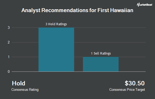 Analyst Recommendations for First Hawaiian (NASDAQ:FHB)