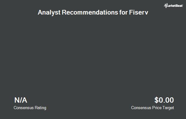 Analyst Recommendations for Fiserv (NASDAQ:FISV)
