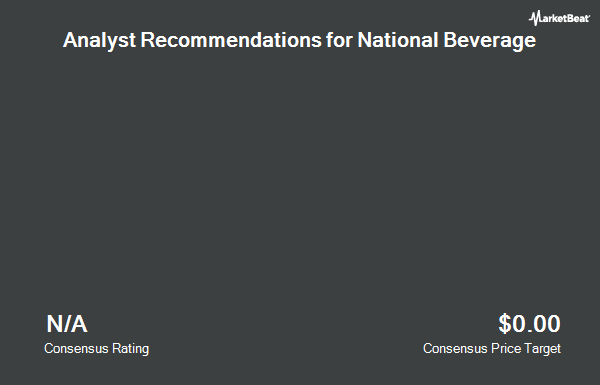 Analyst Recommendations for National Beverage (NASDAQ:FIZZ)
