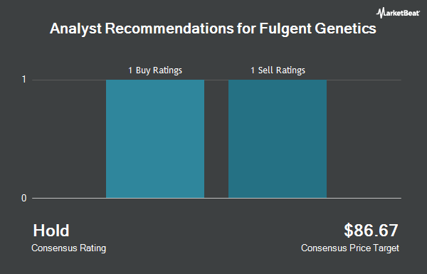Analyst Recommendations for Fulgent Genetics (NASDAQ:FLGT)