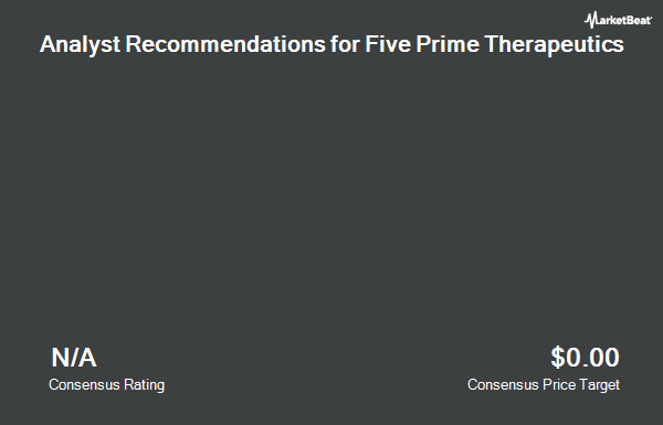 Analyst Recommendations for Five Prime Therapeutics (NASDAQ:FPRX)