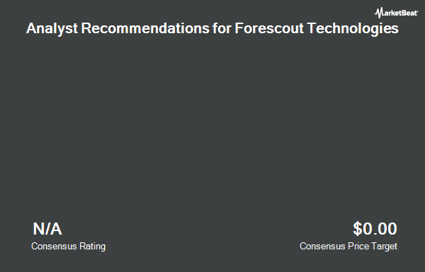 Analyst Recommendations for Forescout Technologies (NASDAQ:FSCT)