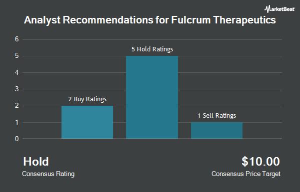 Analyst Recommendations for Fulcrum Therapeutics (NASDAQ:FULC)