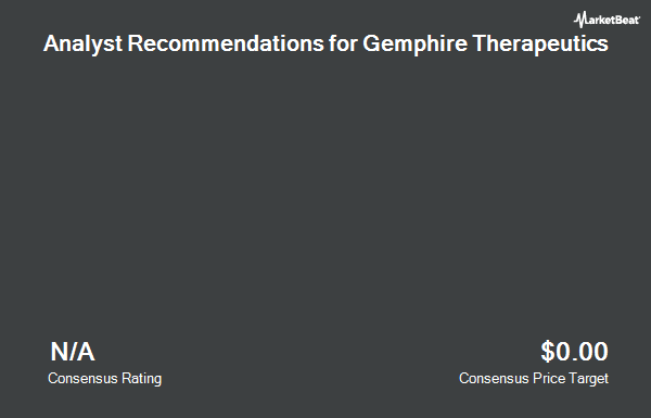 Analyst Recommendations for Gemphire Therapeutics (NASDAQ:GEMP)