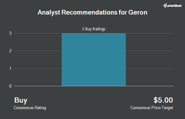 Analyst Recommendations for Geron (NASDAQ:GERN)