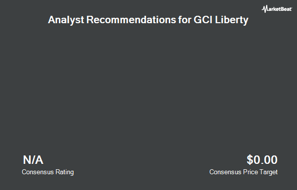 Analyst Recommendations for GCI Liberty (NASDAQ:GLIBA)