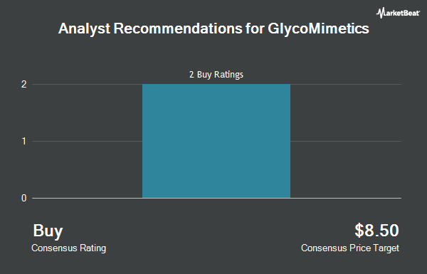Analyst Recommendations for GlycoMimetics (NASDAQ:GLYC)