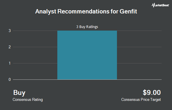 Analyst Recommendations for GENFIT S A/ADR (NASDAQ:GNFT)