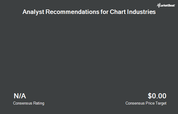 Analyst Recommendations for Chart Industries (NASDAQ:GTLS)