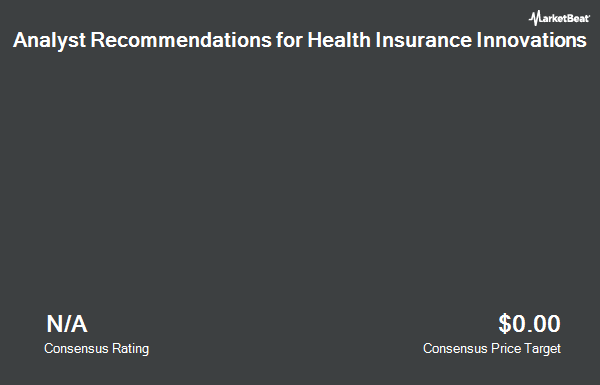 Analyst Recommendations for Health Insurance Innovations (NASDAQ:HIIQ)