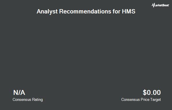 Analyst Recommendations for HMS (NASDAQ:HMSY)