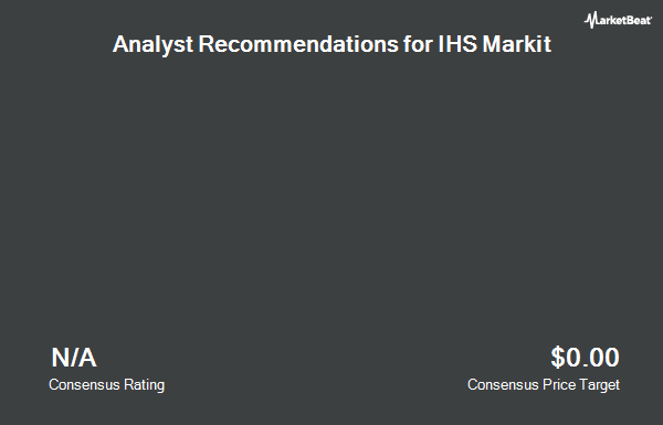 Analyst Recommendations for IHS Markit (NASDAQ:INFO)