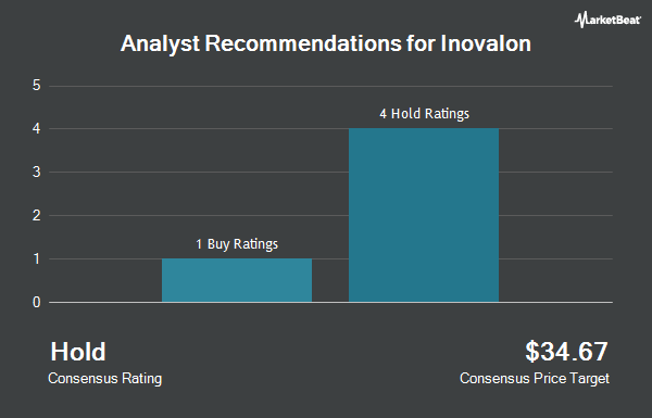 Analyst Recommendations for Inovalon (NASDAQ:INOV)