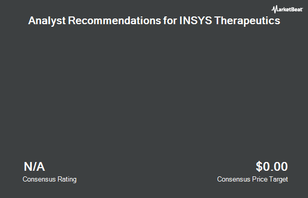 Analyst Recommendations for Insys Therapeutics (NASDAQ:INSY)