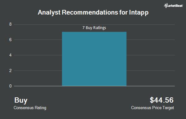 Analyst Recommendations for Intapp (NASDAQ:INTA)