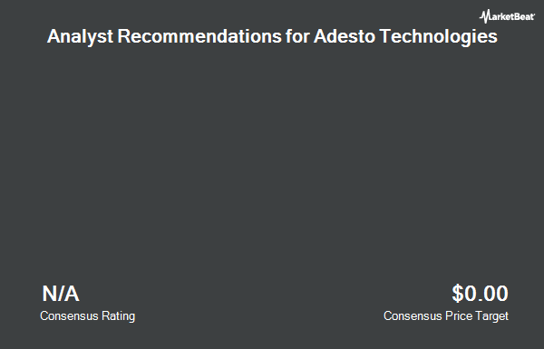 Analyst Recommendations for Adesto Technologies (NASDAQ:IOTS)