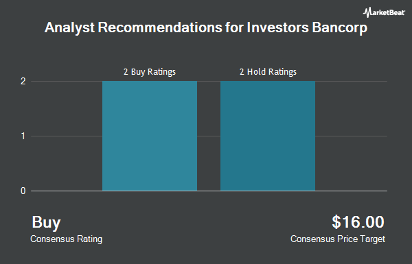 Analyst Recommendations for Investors Bancorp (NASDAQ:ISBC)