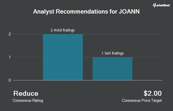 Analyst Recommendations for JOANN (NASDAQ:JOAN)