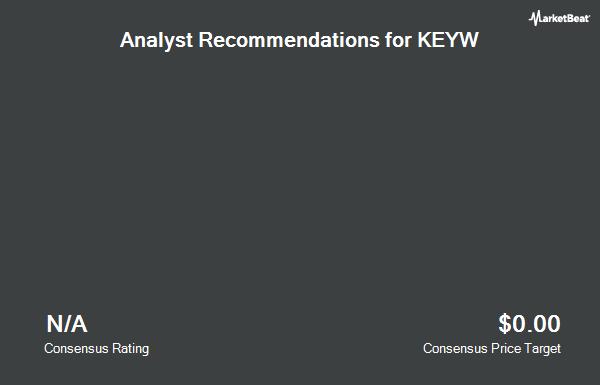 Analyst Recommendations for KEYW (NASDAQ:KEYW)