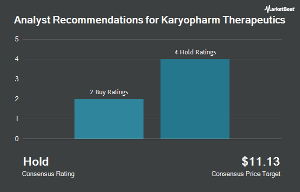 Analyst Recommendations for Karyopharm Therapeutics (NASDAQ:KPTI)