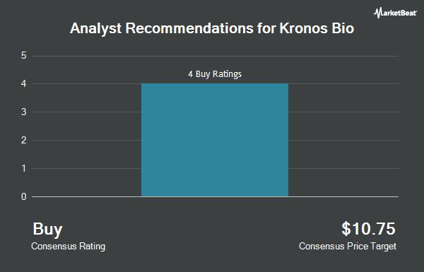 Analyst Recommendations for Kronos Bio (NASDAQ:KRON)