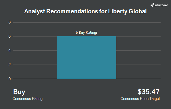 Analyst Recommendations for Liberty Global (NASDAQ:LBTYA)