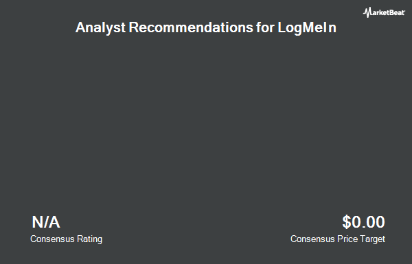 Analyst Recommendations for LogMeIn (NASDAQ:LOGM)