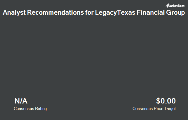 Analyst Recommendations for LegacyTexas Financial Group (NASDAQ:LTXB)