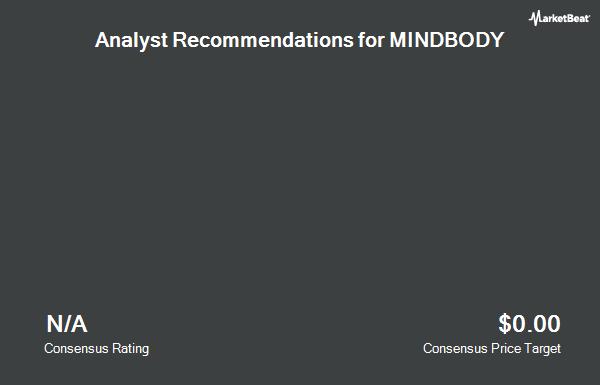Analyst Recommendations for Mindbody (NASDAQ:MB)