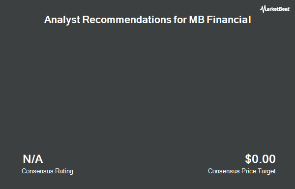 Analyst Recommendations for MB Financial (NASDAQ:MBFI)