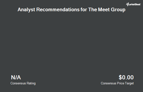 Analyst Recommendations for Meet Group (NASDAQ:MEET)