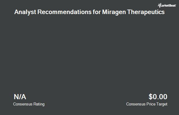 Analyst Recommendations for Miragen Therapeutics (NASDAQ:MGEN)