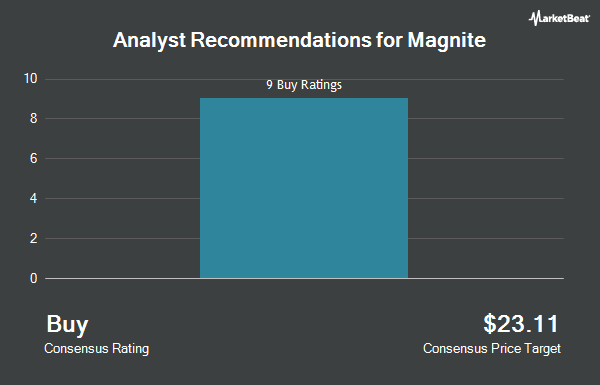 Analyst Recommendations for Magnite (NASDAQ:MGNI)