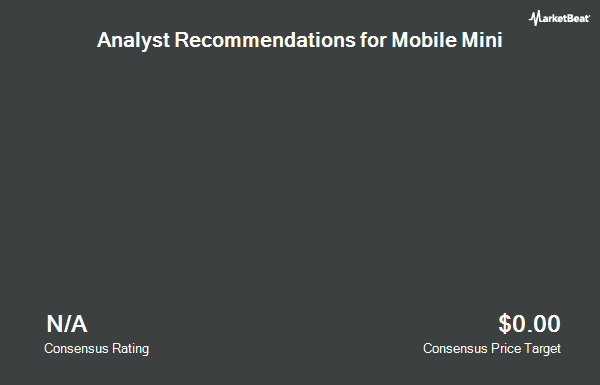Analyst Recommendations for Mobile Mini (NASDAQ:MINI)