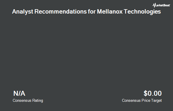 Analyst Recommendations for Mellanox Technologies (NASDAQ:MLNX)