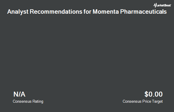 Analyst Recommendations for Momenta Pharmaceuticals (NASDAQ:MNTA)